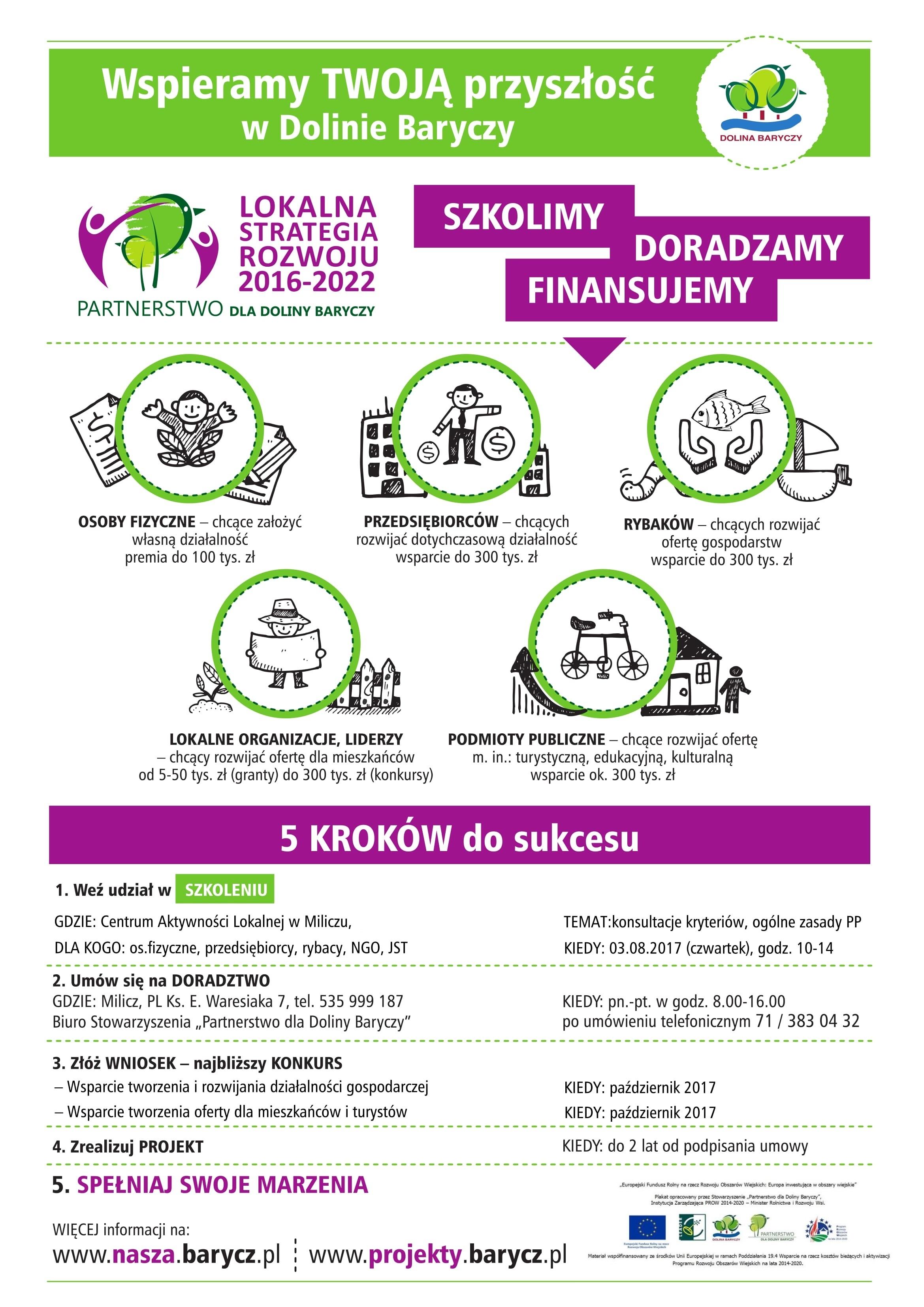 Konsultacja kryteriów i ogólne zasady wsparcia_plakatt-1